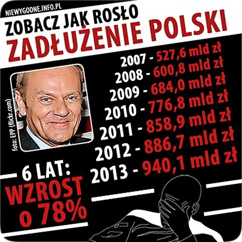 dlug-polski