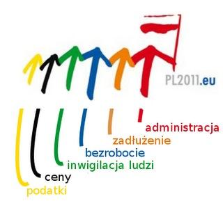 polska-prezydencja-w-UE